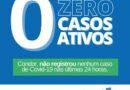 Condor zerou casos ativos de Covid-19